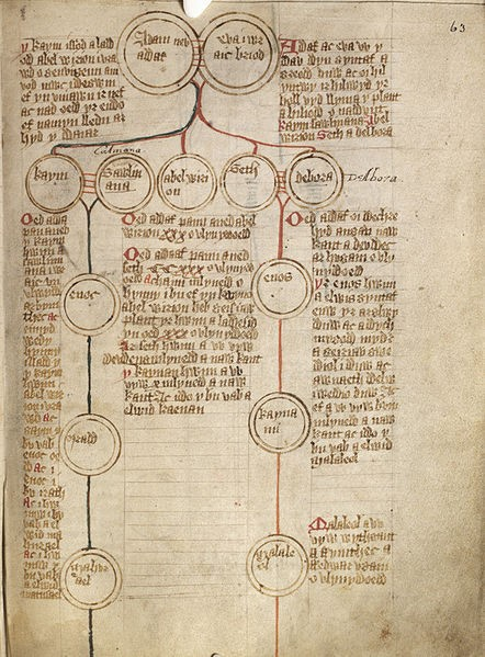 A Medieval genealogical tree that attempts to trace lineage from the Biblical Adam and Eve.